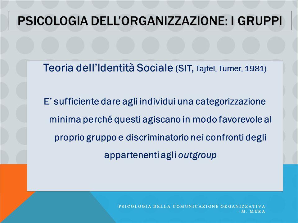 Psicologia dell'organizzazione: i gruppi