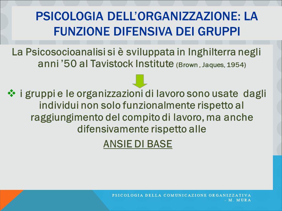 Psicologia dell'organizzazione: la funzione difensiva dei gruppi