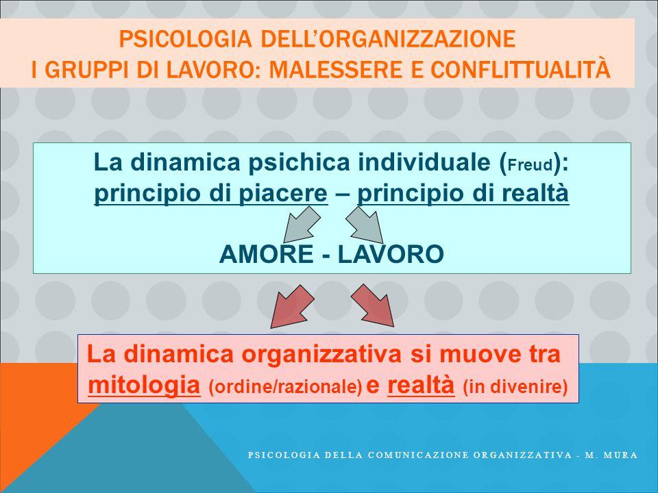 La dinamica psichica individuale (Freud):