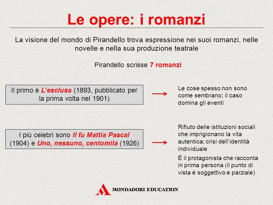 Le opere: i romanzi La visione del mondo di Pirandello trova espressione nei suoi romanzi, nelle novelle e nella sua produzione teatrale.
