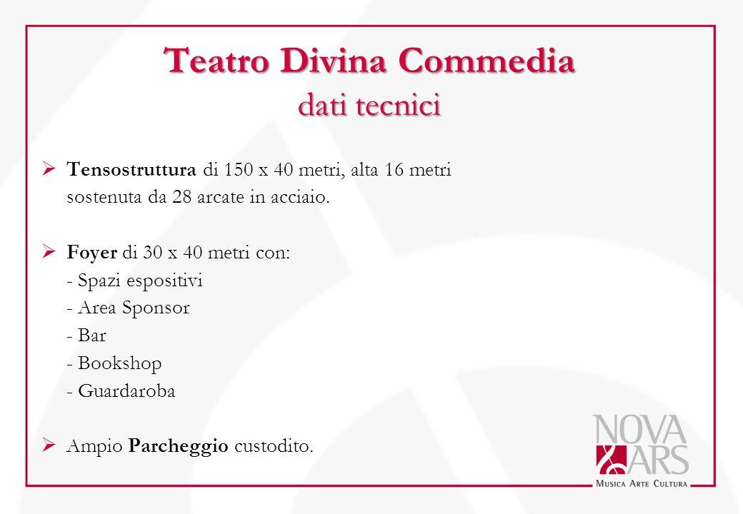 Teatro Divina Commedia dati tecnici