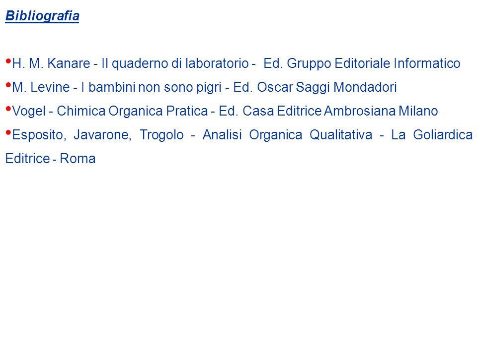Bibliografia H. M. Kanare - Il quaderno di laboratorio - Ed. Gruppo Editoriale Informatico.