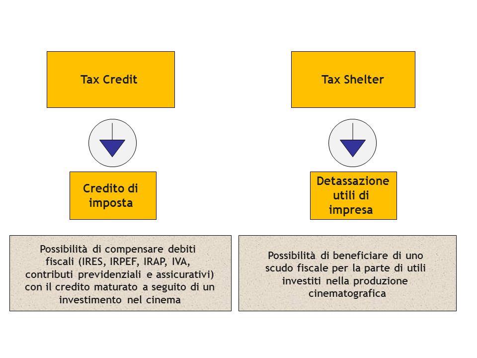 Tax Credit Tax Shelter Credito di imposta Detassazione utili di