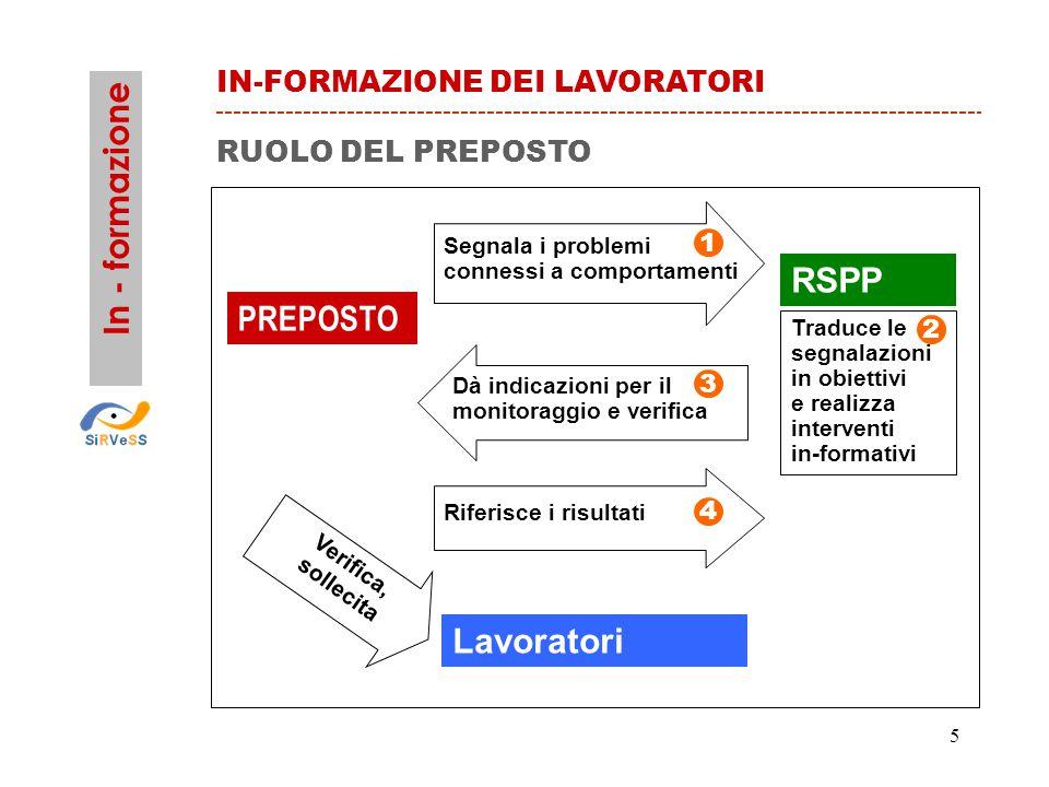 In - formazione RSPP PREPOSTO Lavoratori IN-FORMAZIONE DEI LAVORATORI