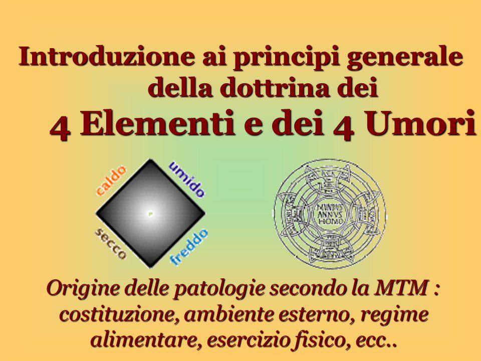 Introduzione ai principi generale della dottrina dei 4 Elementi e dei 4 Umori