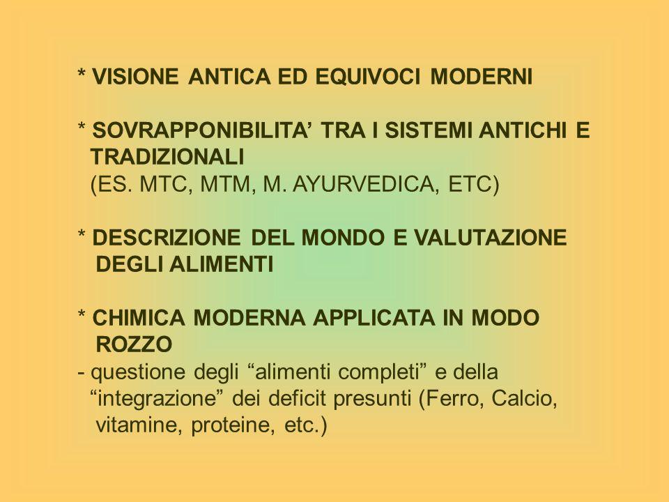 VISIONE ANTICA ED EQUIVOCI MODERNI