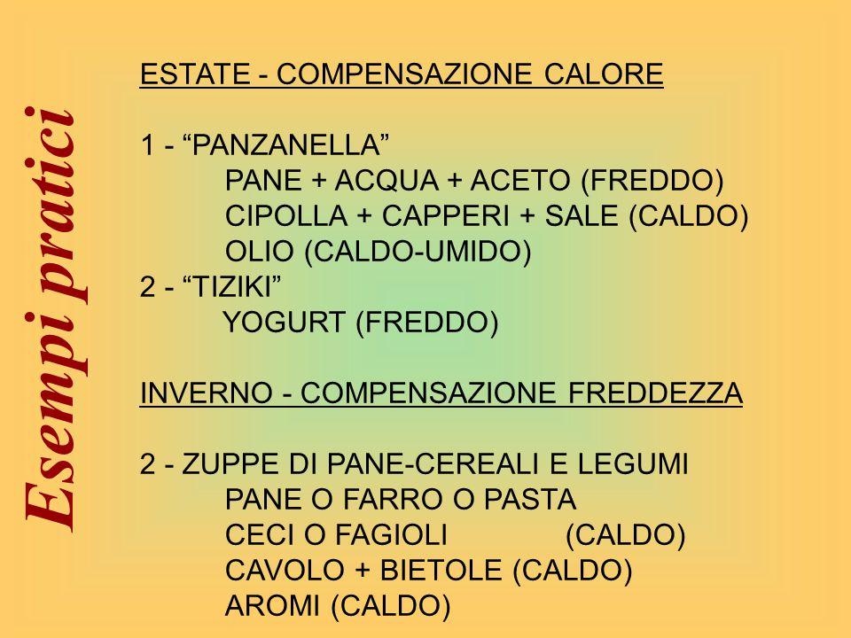 Esempi pratici ESTATE - COMPENSAZIONE CALORE 1 - PANZANELLA