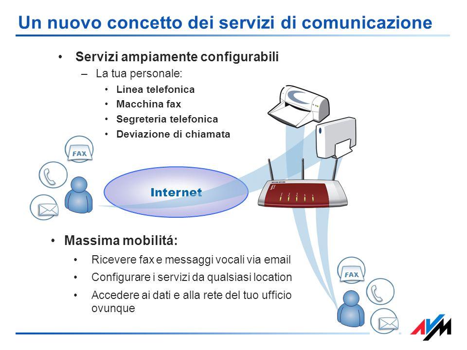 Un nuovo concetto dei servizi di comunicazione