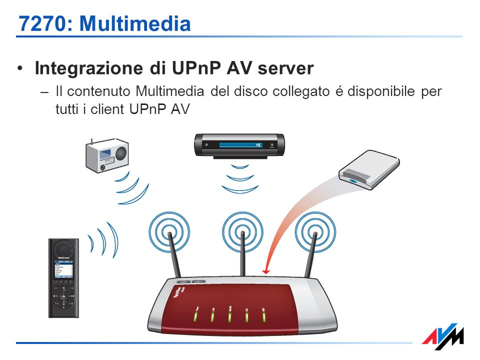 7270: Multimedia Integrazione di UPnP AV server