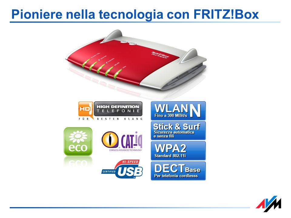 Pioniere nella tecnologia con FRITZ!Box
