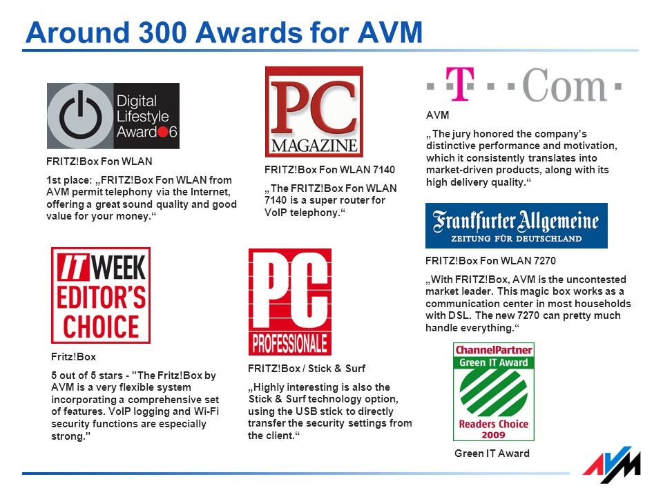 Around 300 Awards for AVM AVM