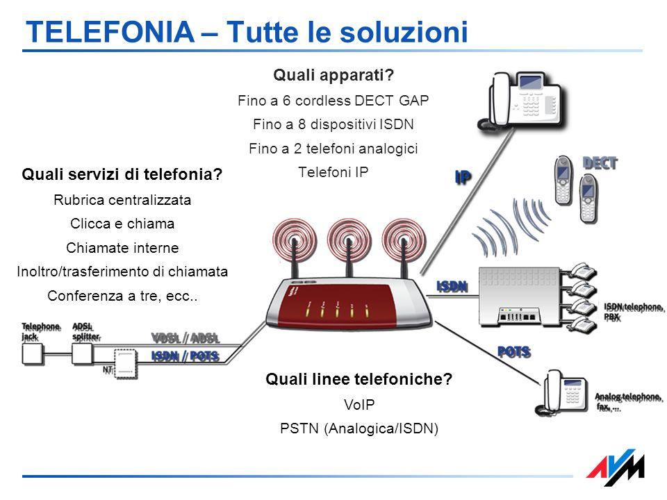 TELEFONIA – Tutte le soluzioni