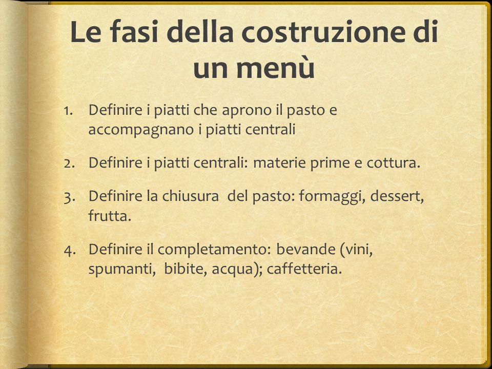 Le fasi della costruzione di un menù