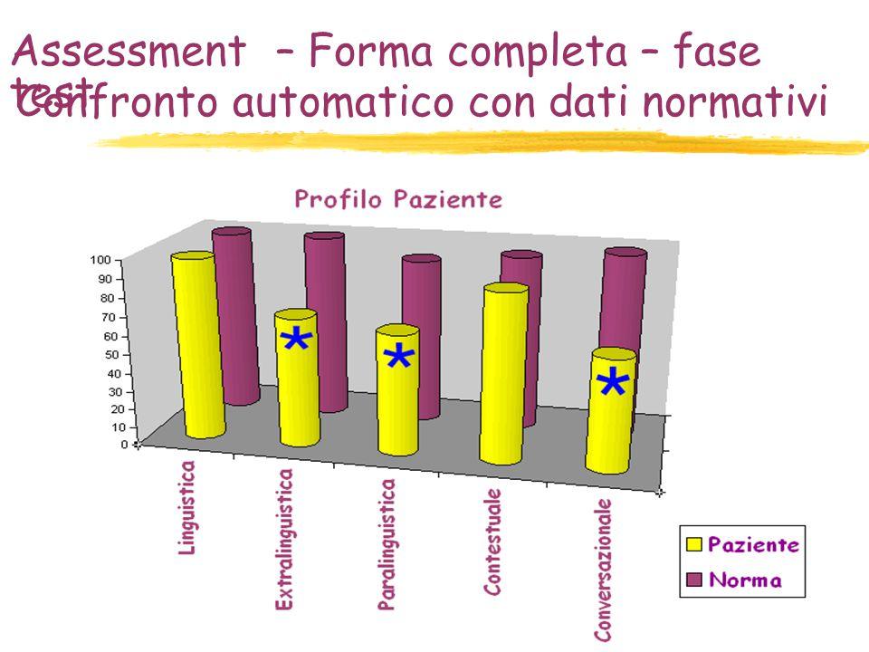 Assessment – Forma completa – fase test