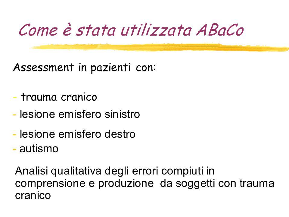 Come è stata utilizzata ABaCo