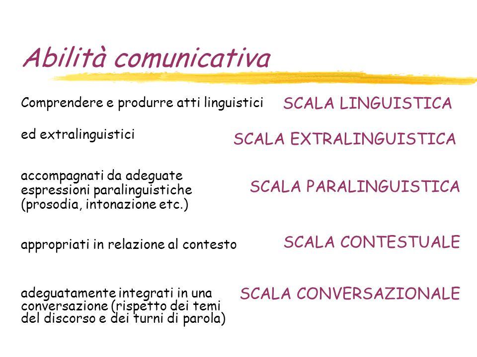 Abilità comunicativa SCALA LINGUISTICA SCALA EXTRALINGUISTICA