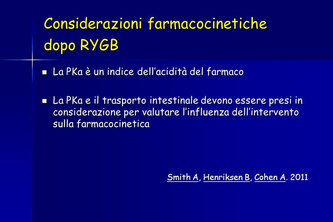 Considerazioni farmacocinetiche dopo RYGB