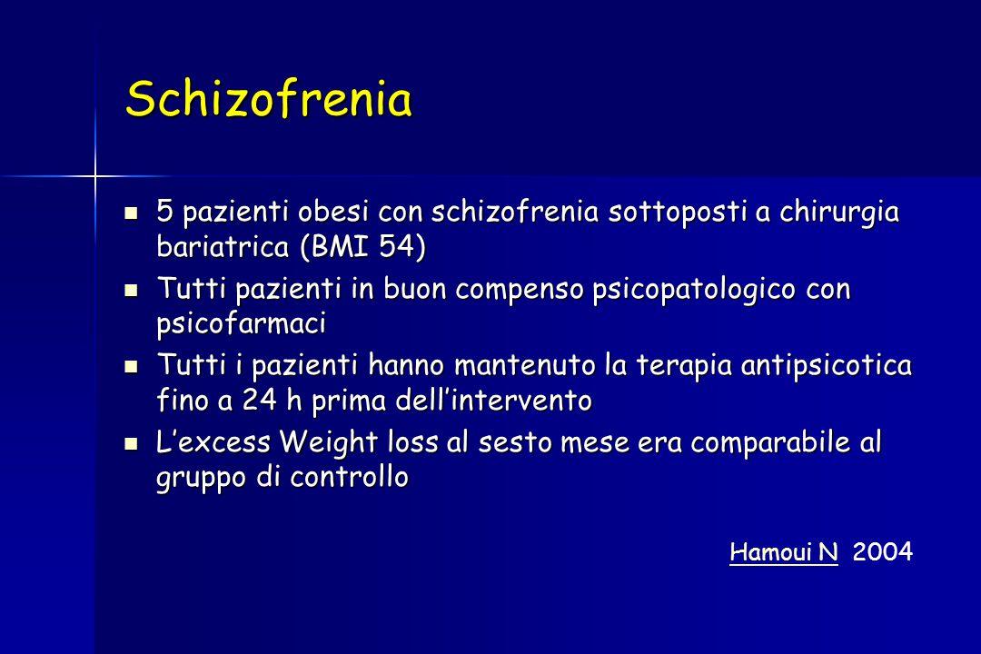 Schizofrenia 5 pazienti obesi con schizofrenia sottoposti a chirurgia bariatrica (BMI 54)