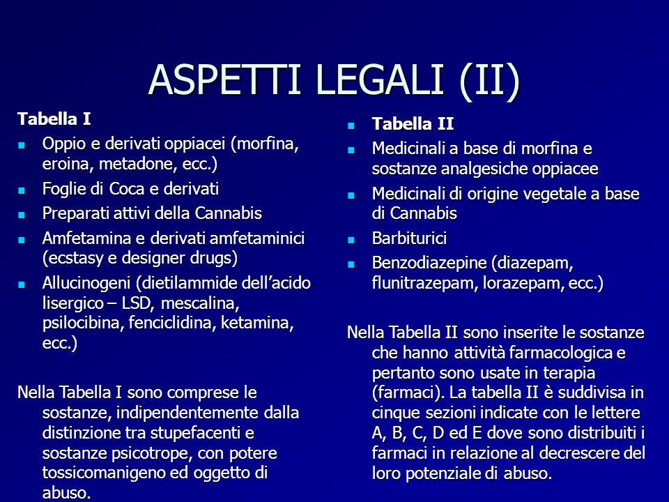 ASPETTI LEGALI (II) Tabella I Tabella II
