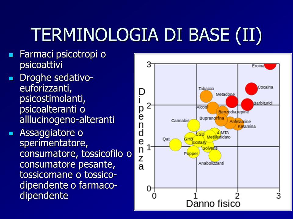 TERMINOLOGIA DI BASE (II)