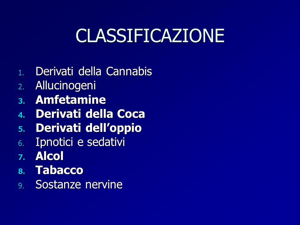 CLASSIFICAZIONE Derivati della Cannabis Allucinogeni Amfetamine
