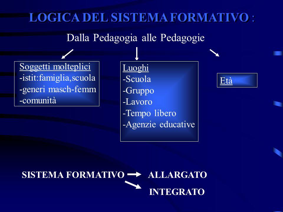 LOGICA DEL SISTEMA FORMATIVO :