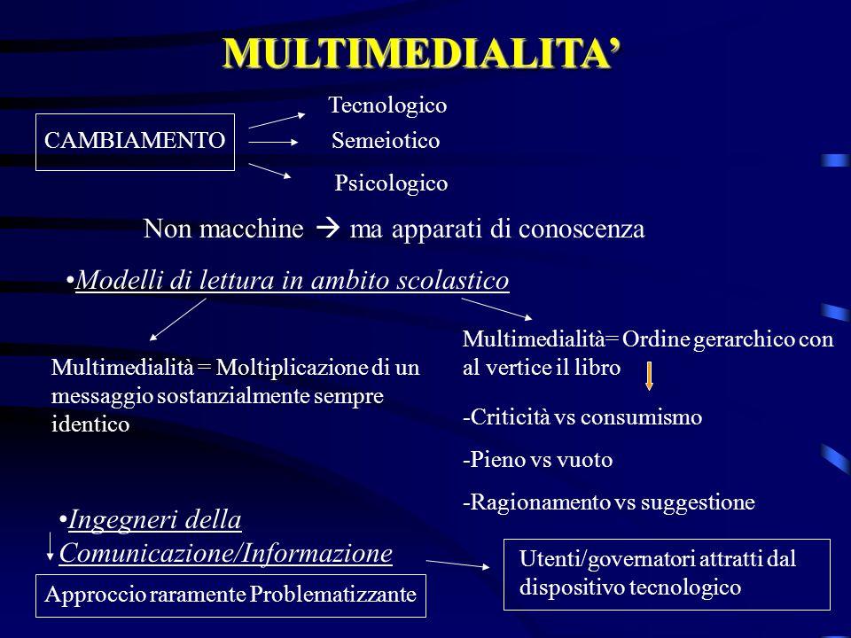 MULTIMEDIALITA' Non macchine  ma apparati di conoscenza