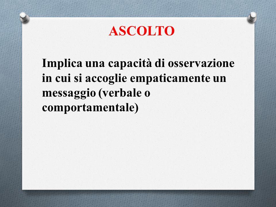 ASCOLTO Implica una capacità di osservazione in cui si accoglie empaticamente un messaggio (verbale o comportamentale)