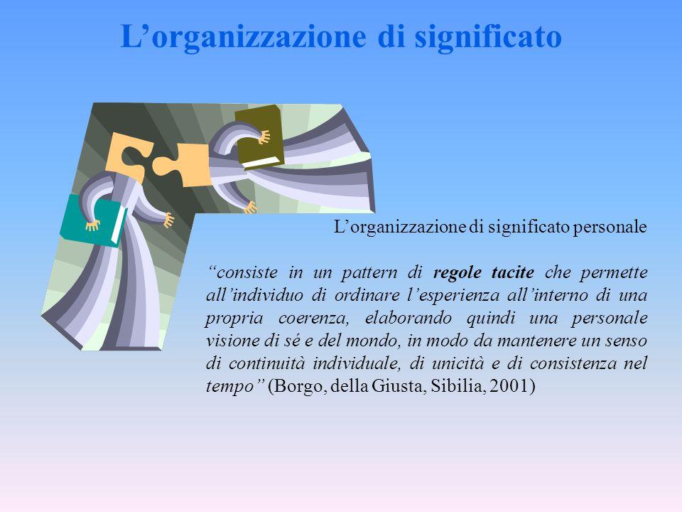 L'organizzazione di significato