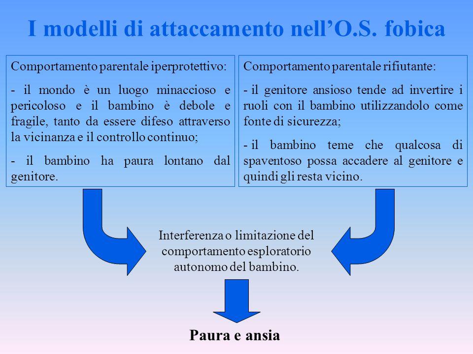 I modelli di attaccamento nell'O.S. fobica