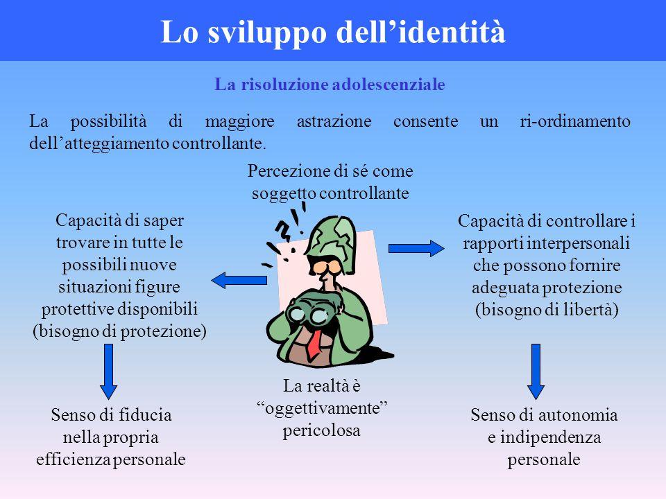 Lo sviluppo dell'identità