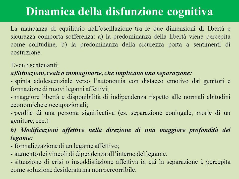 Dinamica della disfunzione cognitiva