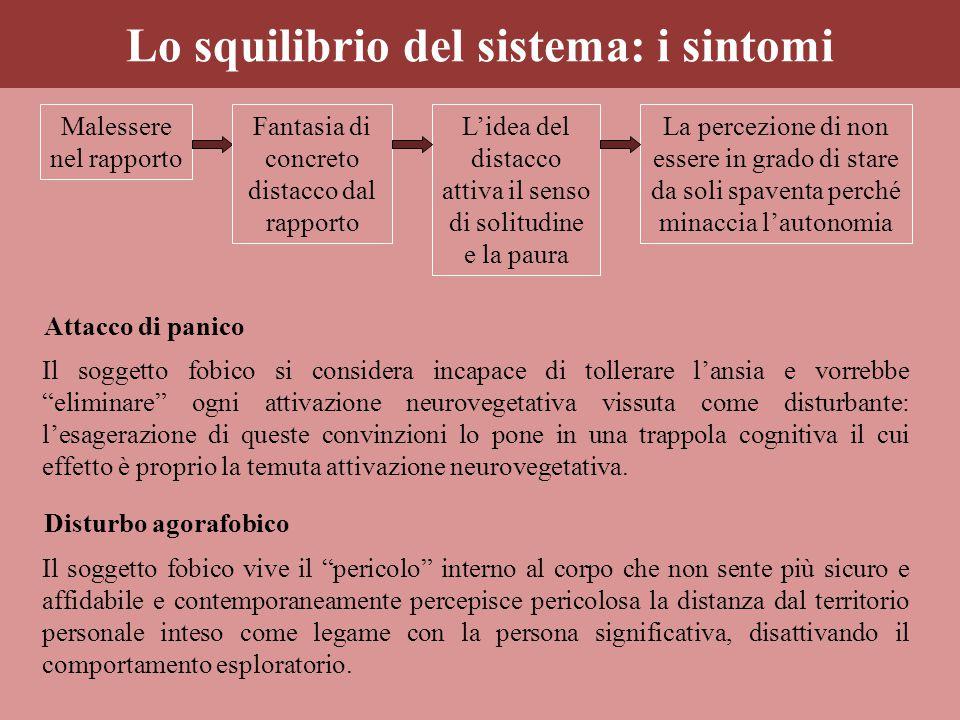Lo squilibrio del sistema: i sintomi