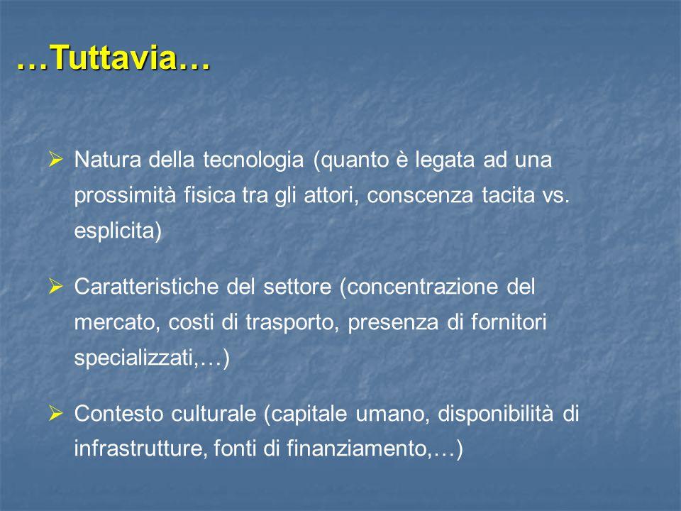 …Tuttavia… Natura della tecnologia (quanto è legata ad una prossimità fisica tra gli attori, conscenza tacita vs. esplicita)