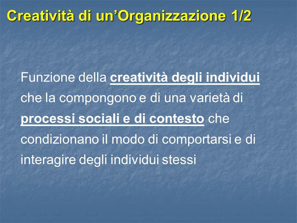 Creatività di un'Organizzazione 1/2