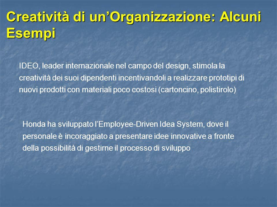 Creatività di un'Organizzazione: Alcuni Esempi