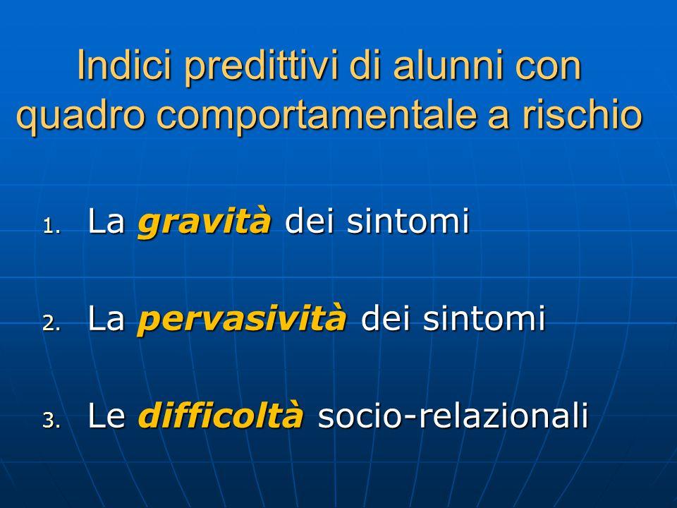 Indici predittivi di alunni con quadro comportamentale a rischio