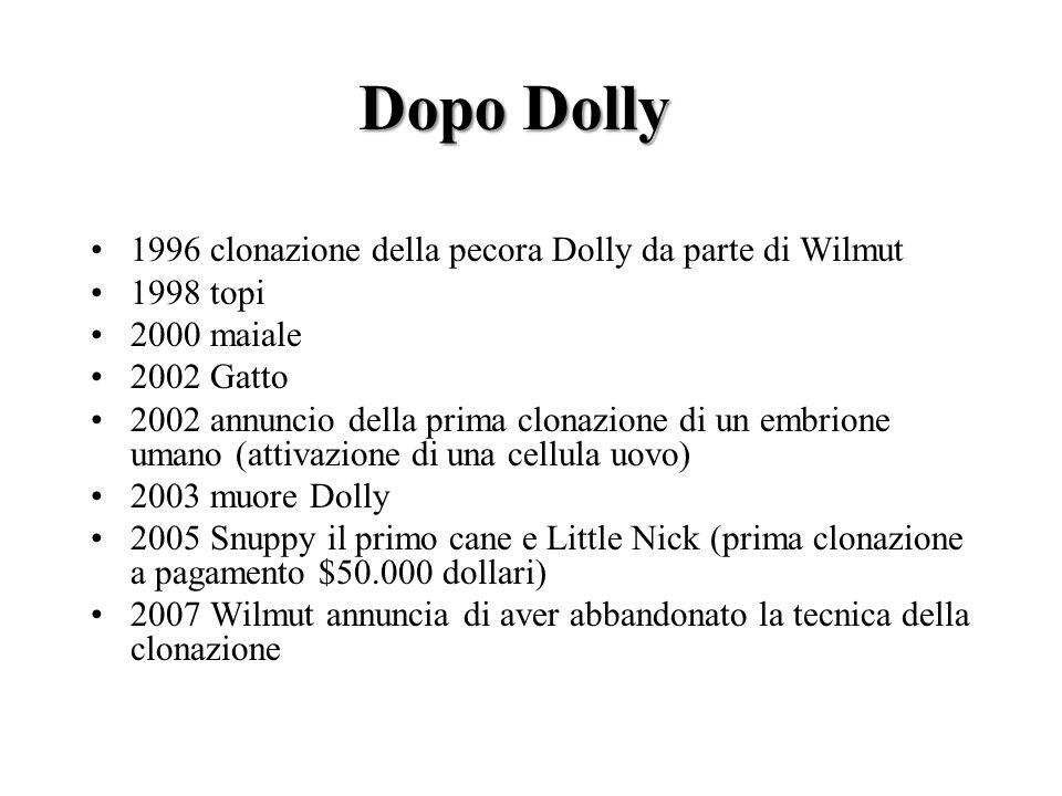 Dopo Dolly 1996 clonazione della pecora Dolly da parte di Wilmut