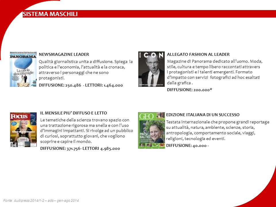 SISTEMA MASCHILI NEWSMAGAZINE LEADER