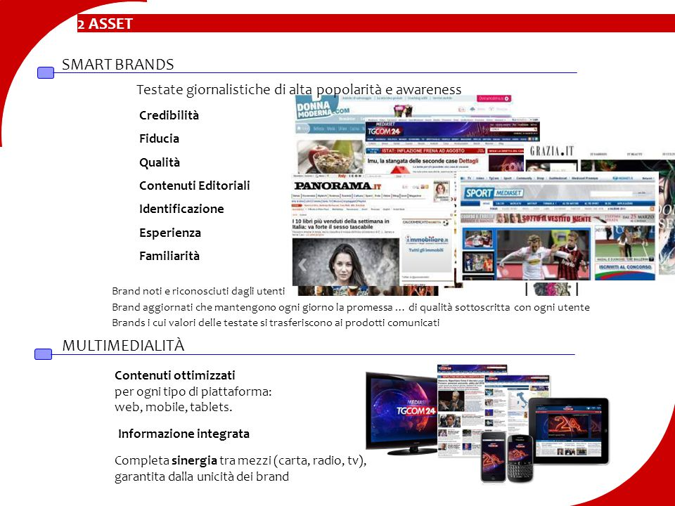 2 ASSET SMART BRANDS MULTIMEDIALITÀ