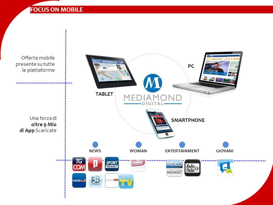 FOCUS ON MOBILE Offerta mobile presente su tutte le piattaforme PC