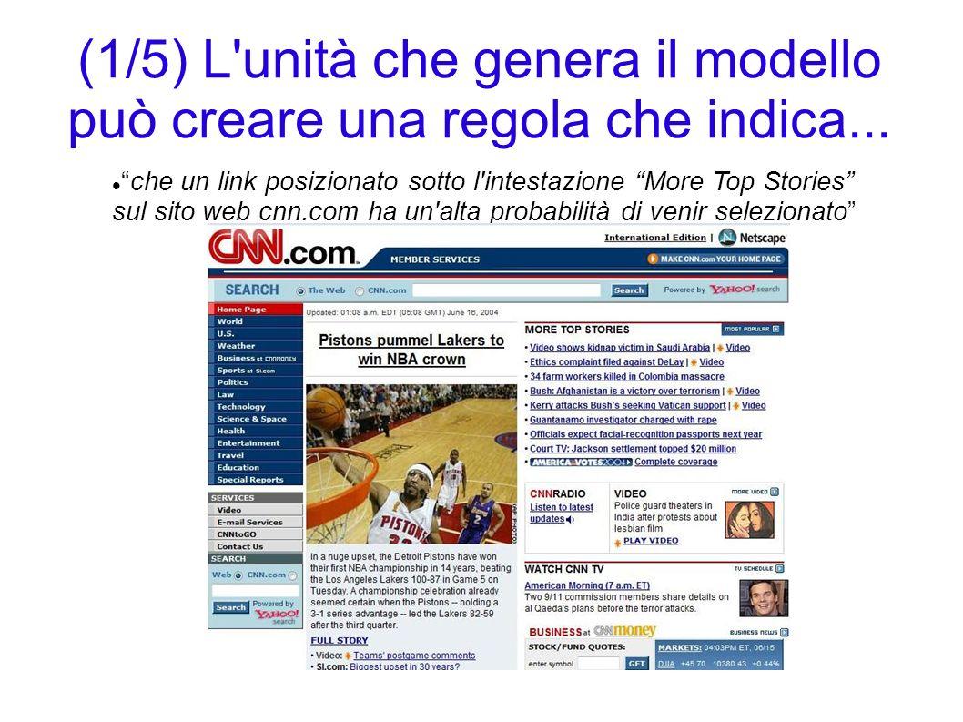 (1/5) L unità che genera il modello può creare una regola che indica...