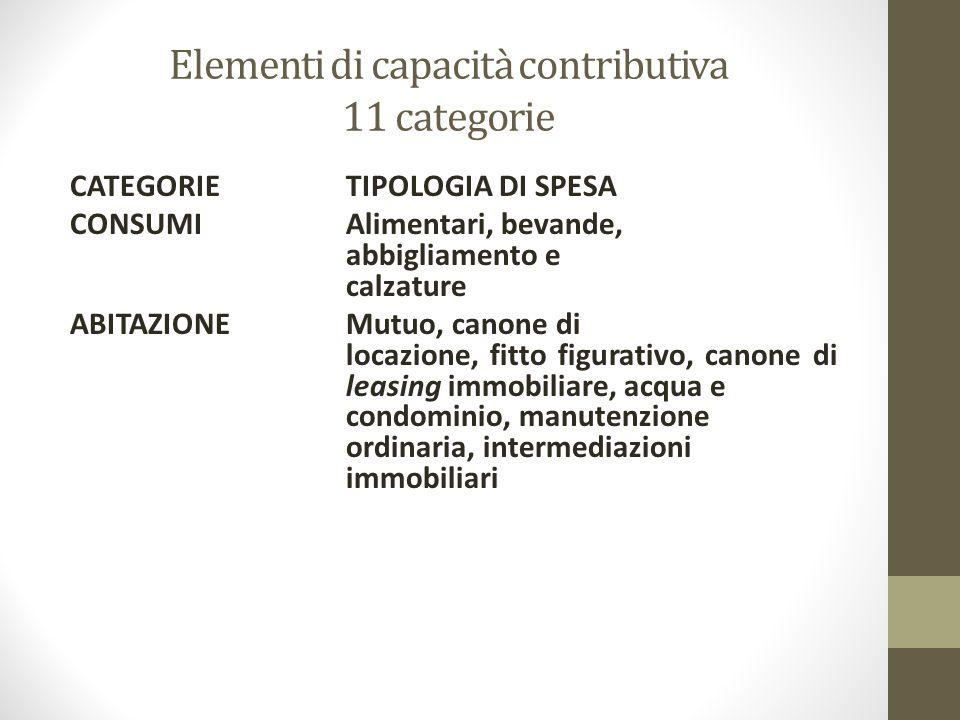 Elementi di capacità contributiva 11 categorie