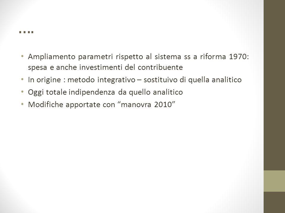 …. Ampliamento parametri rispetto al sistema ss a riforma 1970: spesa e anche investimenti del contribuente.