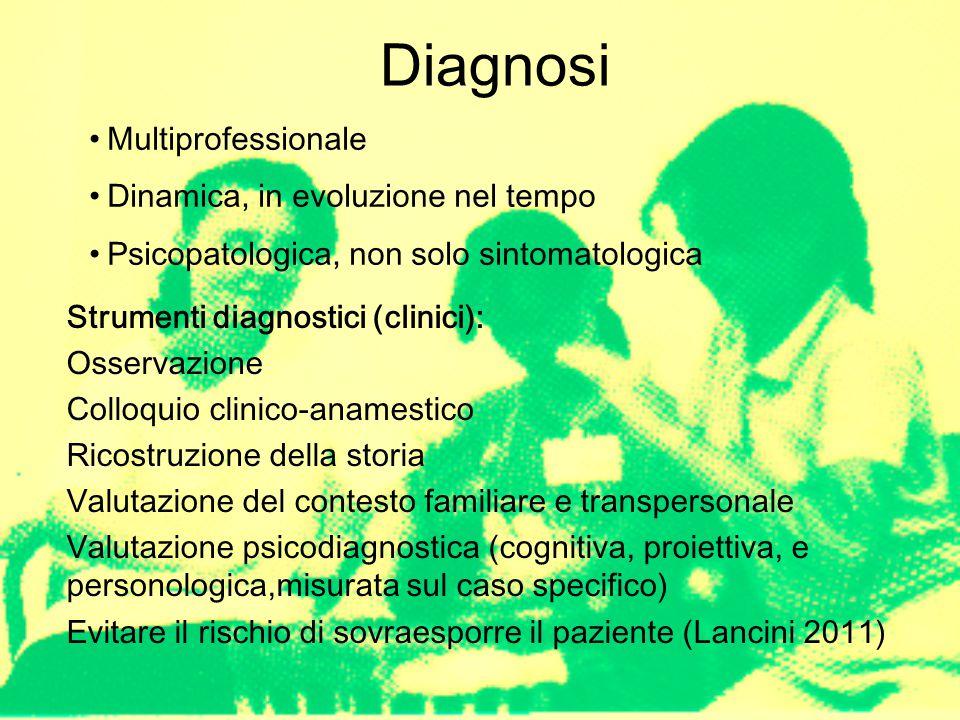 Diagnosi Multiprofessionale Dinamica, in evoluzione nel tempo
