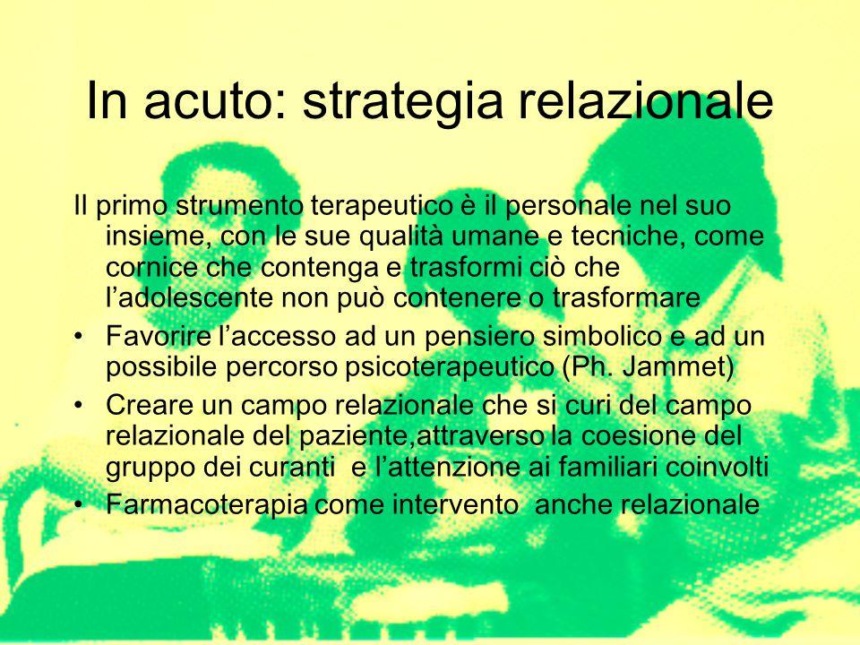 In acuto: strategia relazionale