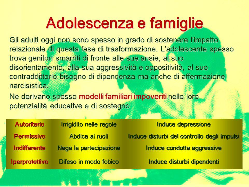 Adolescenza e famiglie