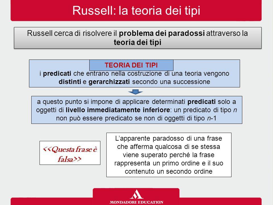 Russell: la teoria dei tipi
