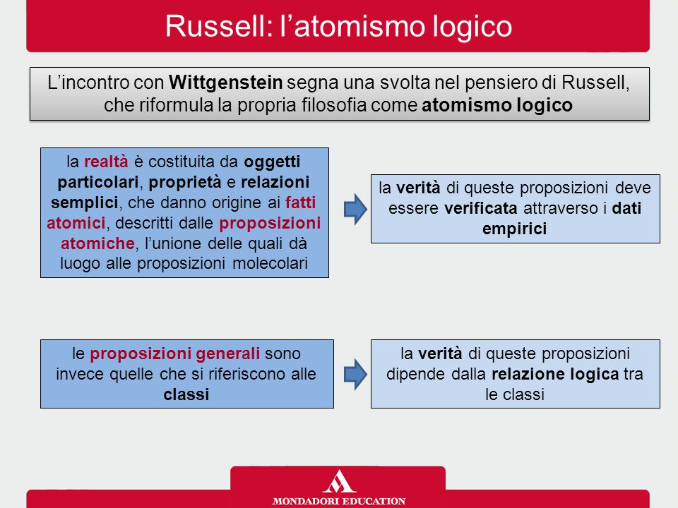 Russell: l'atomismo logico