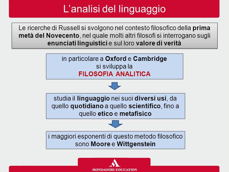 L'analisi del linguaggio